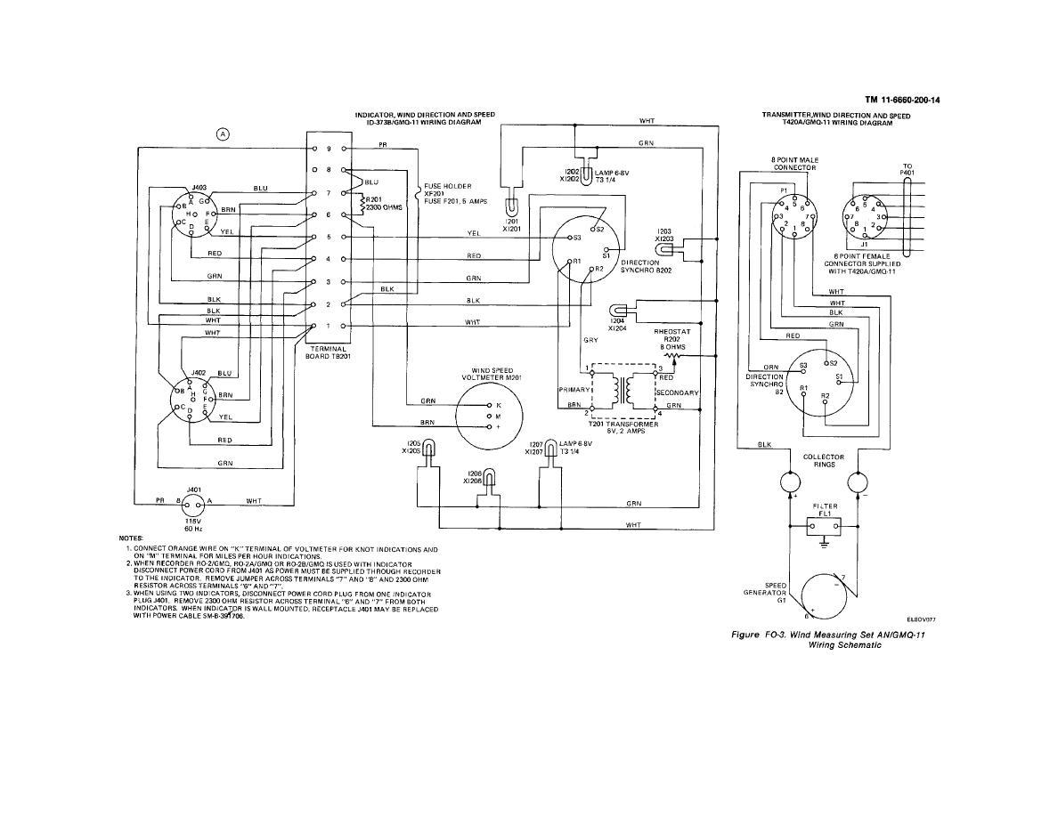 Garmin Usb Wiring Diagram Wwwjzgreentowncom Ao Smith Power Cord Schematic Taco Zone Valve Powerhead Tm 11 6660 200 140140im Schematichtml