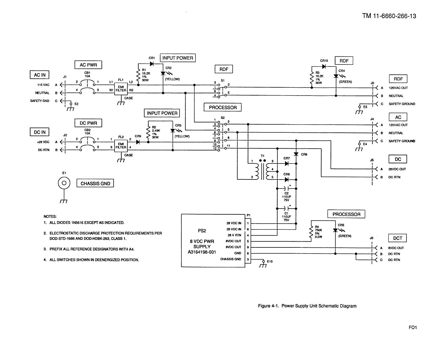 Figure 4 1 Power Supply Unit Schematic Diagram Circuit Of Previous Page